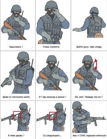 Условные сигналы и жесты SAS